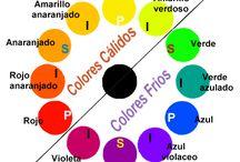colores primarios, secundarios, terciarios y complementarios