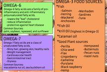 Terveys & rasvahappotasapaino