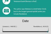 bibelstudier