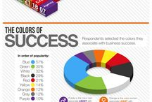 Infographics / Diverse infographics over ons vakgebied