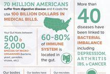 Why Good Health Starts with Probiotics