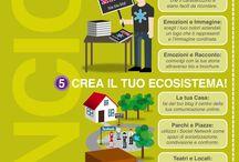 Social Media Marketing / by Davide Bennato
