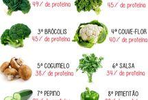 legumes e sua proteína