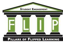 Flipped Learning / Aprendizaje Invertido