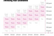 Haarlengte / Welke haarlengte pas bij jou? Bekijk dit bord om daar achter te komen.