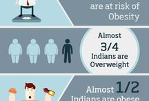 Prettislim Infographics / Facts don't lie! And when you choose to face the facts, only then can you elevate from a terrible situation. Take your health seriously by being aware & fighting obesity with these infographics by Prettislim.