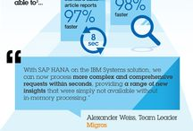 Infographics - IBM System x Servers for Windows and Linux / Infographics - IBM System x Servers for Windows and Linux