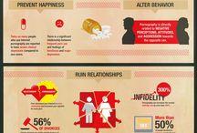 B UNDERSTAND High Risk Behaviours