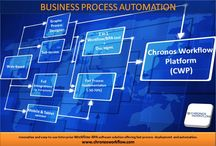 Chronos Workflow Platform / Chronos Workflow Platform (CWP) is an application developed by Chronos Systems Inc.