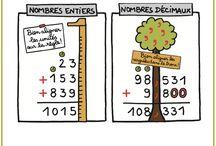 Maths CM