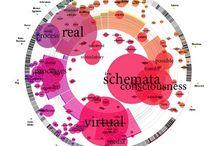 Data Inspiration / Ways to represent, visualize data