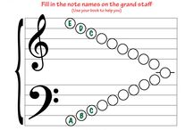 Notes on music / Teaching music