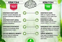 Kratom Inforgraphics / Infographics - Info Graphics - Info-graphics for Kratom benefits