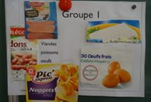 Groupe alimentaire