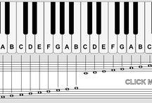 zongora klaviatura