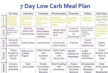 Dieting boohoo / Low carb meals for my insulin resistance