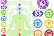 Astrology Services / Astrology Services, This can be a worry about your career, marriage, health, relationship you are into, business any thing.