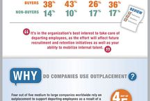 Outplacement / Here are some interesting infographics that great stats in an interesting delivery