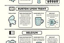 Cerveza / Beer