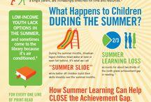 SRP= Summer Reading Program