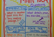 Literacy- Main Idea