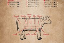 transare carne