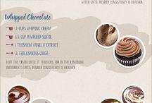 Chocolates ganache