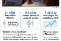 Dementia Awareness Week 18-24th May 2014 / Dementia Awareness Week is all about opening up, for anyone who is concerned about Dementia to come forward and seek help and as a pharmacy we can help you do that. To start you off here's lots of info and advice on Dementia and Alzheimers. #DAW2014