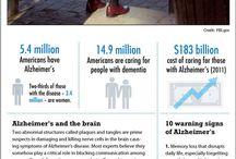Alzheimer news