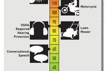 Hearing and noise