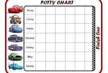 Potty training chats