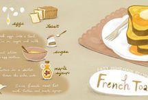 cookbook ideas JAR