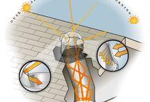 SINEP / sistemas de iluminação natural e exaustão