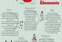 Elemento Legno