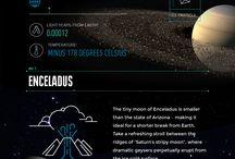 In November - Space Travel