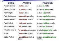 active-passive átalakítás