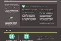 Olive oil & med diet lover