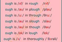 английская фонетика