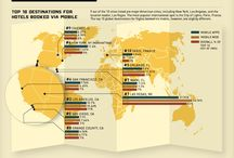Infographic / by David Amtz