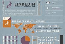 Infographics / Business/ marketing