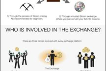 Bitcoin / Everything interesting about Bitcoin