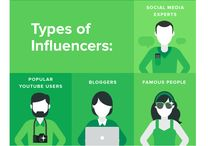 Influencer Marketing Tips