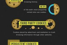 Privacy  / Useful privacy infographics. Collated by @andymerch, Head of social media at Populate Digital.