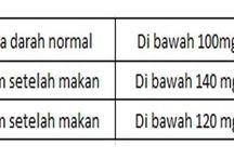 gula darah normal