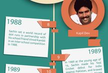 Infographics / This is board about Sports related Infographics!