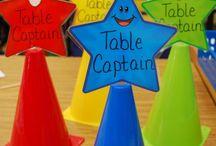 Teaching: General classroom Ideas