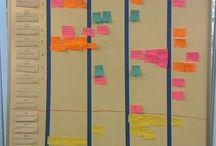 agile / agile project management and better family meetings
