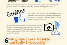 Tvorba infografiky / Jak vytvořit infografiku. Jaké používat ikony a piktogramy.
