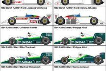 F1 moje