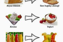 Saglıklı beslenme